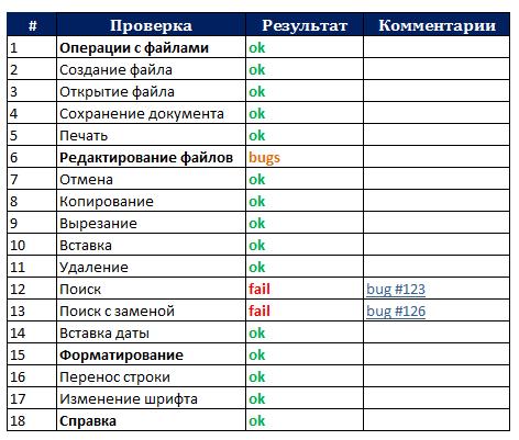 Чек-лист_Структуризатор