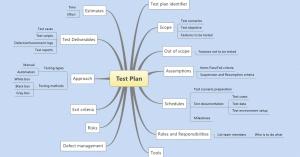 Test_Plan